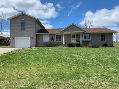 Wheelersburg Single Family Home For Sale: 36 Inlet Ct.