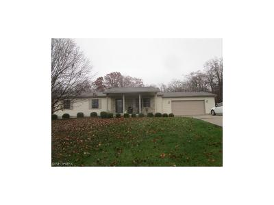 Zanesville OH Single Family Home Sold: $187,000