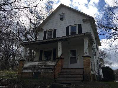 Alliance OH Single Family Home Sold: $17,783