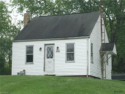 Louisville OH Single Family Home Sold: $20,100