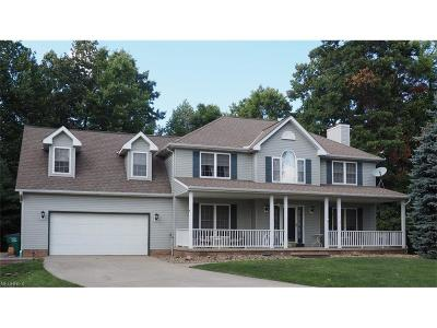 Perry Single Family Home For Sale: 3718 Portsmouth Cv