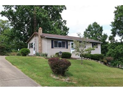 Muskingum County Single Family Home For Sale: 6455 West Muskingum Dr