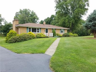 Perry Single Family Home For Sale: 3546 Laurel Dr