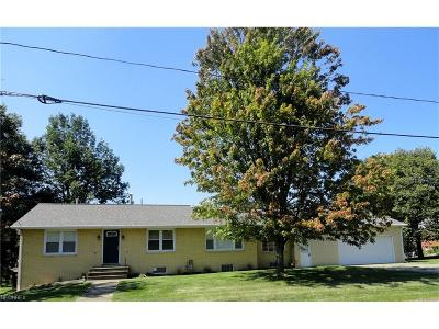 Single Family Home For Sale: 8531 Kent Ave Northeast