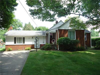 Perry Single Family Home For Sale: 4241 Lane Rd