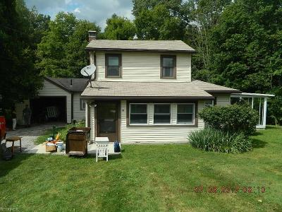 Poland Single Family Home For Sale: 316 Calla Rd East