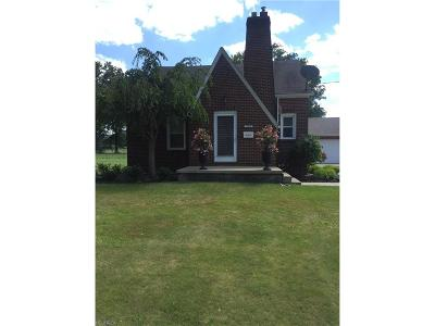 Poland Single Family Home For Sale: 2053 Wingate Rd