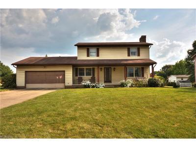 Single Family Home For Sale: 1794 Edison St Northwest