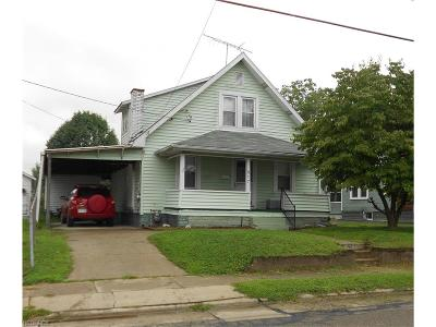 Vienna Single Family Home For Sale: 817 27th Street