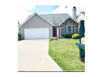 Perry Condo/Townhouse For Sale: 3932 Dugans Landing Dr