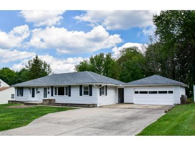 Stark County Multi Family Home For Sale: 602 27th St Northwest