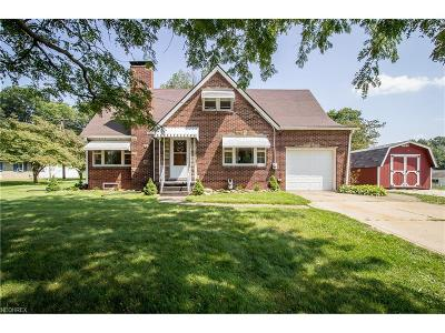 Single Family Home For Sale: 1792 Union Ave Southeast