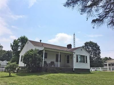 Single Family Home For Sale: 1820 Union Ave Southeast