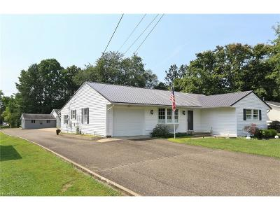 Muskingum County Single Family Home For Sale: 982 Country Club Dr