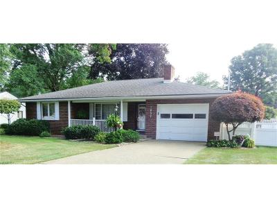 Single Family Home For Sale: 1807 North Walnut St