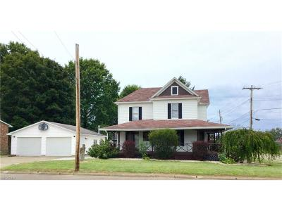 Vienna Single Family Home For Sale: 710 24th Street