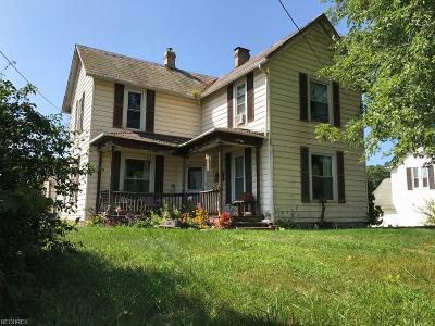 Morgan County Single Family Home For Sale: 1725 Broadway St