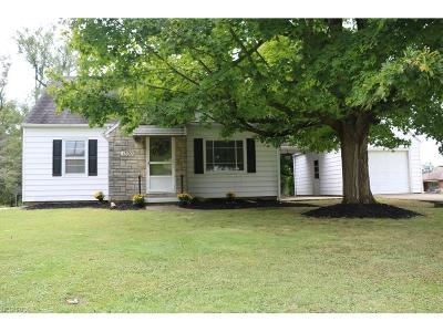 Guernsey County Single Family Home For Sale: 1300 Brooklyn Ave