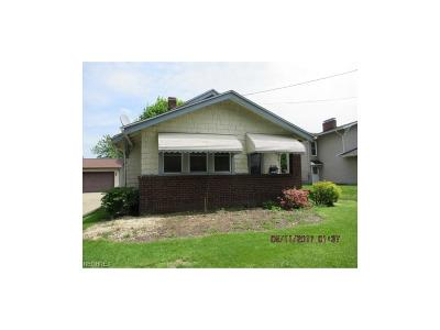 Summit County Single Family Home For Sale: 581 Parkview Ave