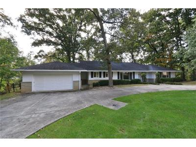 Zanesville Single Family Home For Sale: 2450 Circle Dr