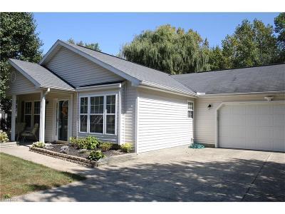 Madison Single Family Home For Sale: 1519 Bennett Rd