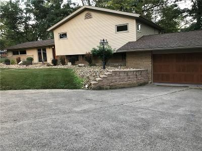 Zanesville Single Family Home For Sale: 2610 Circle Dr