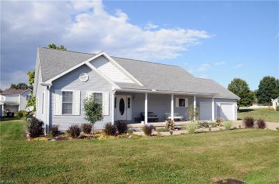 Single Family Home For Sale: 1015 Bam Ln