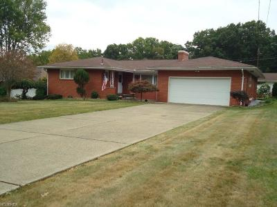 Warren Single Family Home For Sale: 3548 Kimberly Dr Northeast