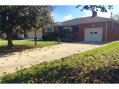 Struthers Single Family Home For Sale: 352 Geneva Ave