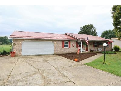 Muskingum County Single Family Home For Sale: 6160 Southview