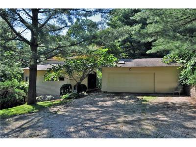 Single Family Home For Sale: 8103 Magnet Rd Northeast