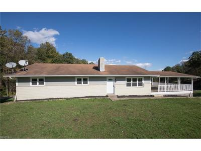 Single Family Home For Sale: 16016 Roses Run Rd