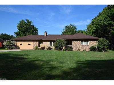 Single Family Home For Sale: 2246 Garden Dr