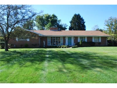 Muskingum County, Morgan County, Perry County, Guernsey County Single Family Home For Sale: 1258 Rankin Dr