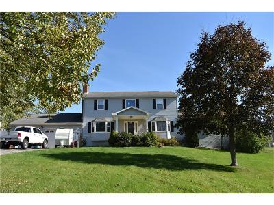 Geneva Single Family Home For Sale: 5070 South Geneva Dr