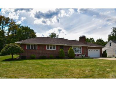 Single Family Home For Sale: 3232 Sweitzer St Northwest