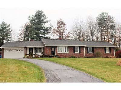 Single Family Home For Sale: 22379 Buck Rd