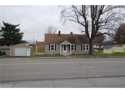 Muskingum County Single Family Home For Sale: 447 Main St