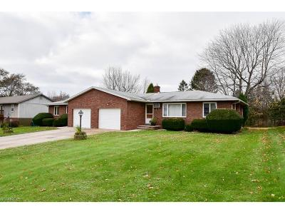 Summit County Multi Family Home For Sale: 5012 Pamela Dr