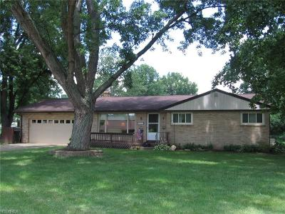 Single Family Home For Sale: 2515 46th St Northeast