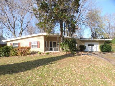 Single Family Home Sold: 36 Wilmington Dr