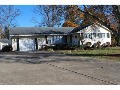 Muskingum County, Morgan County, Perry County, Guernsey County Single Family Home For Sale: 2019 Sunray Pl