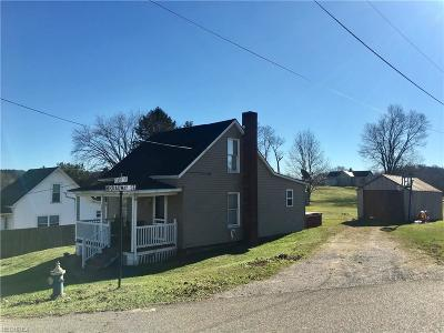 Muskingum County Single Family Home For Sale: 536 Clark St