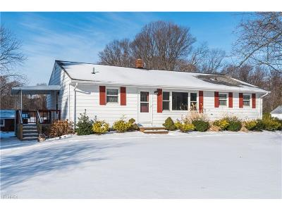 Madison Single Family Home For Sale: 2182 Haines Rd