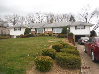 Guernsey County Multi Family Home For Sale: 722-724 Hal Bar Dr