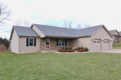 Muskingum County Single Family Home For Sale: 5005 Brentwood Park
