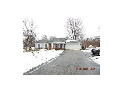 Perry Single Family Home For Sale: 4631 Milford Dr