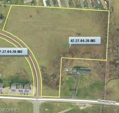 Zanesville Residential Lots & Land For Sale: Panther Dr
