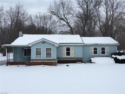Perry Single Family Home For Sale: 4431 Maple St