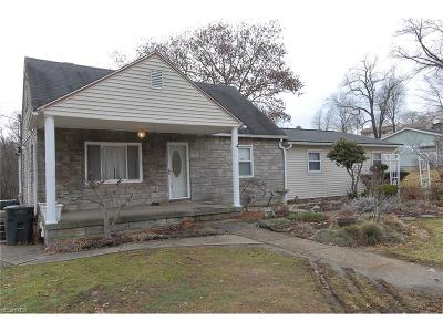 Zanesville Single Family Home For Sale: 2440 Ridge Rd